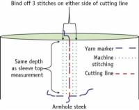 스테이크 기계 재봉 방법